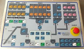 Kontrol ve Otomasyon